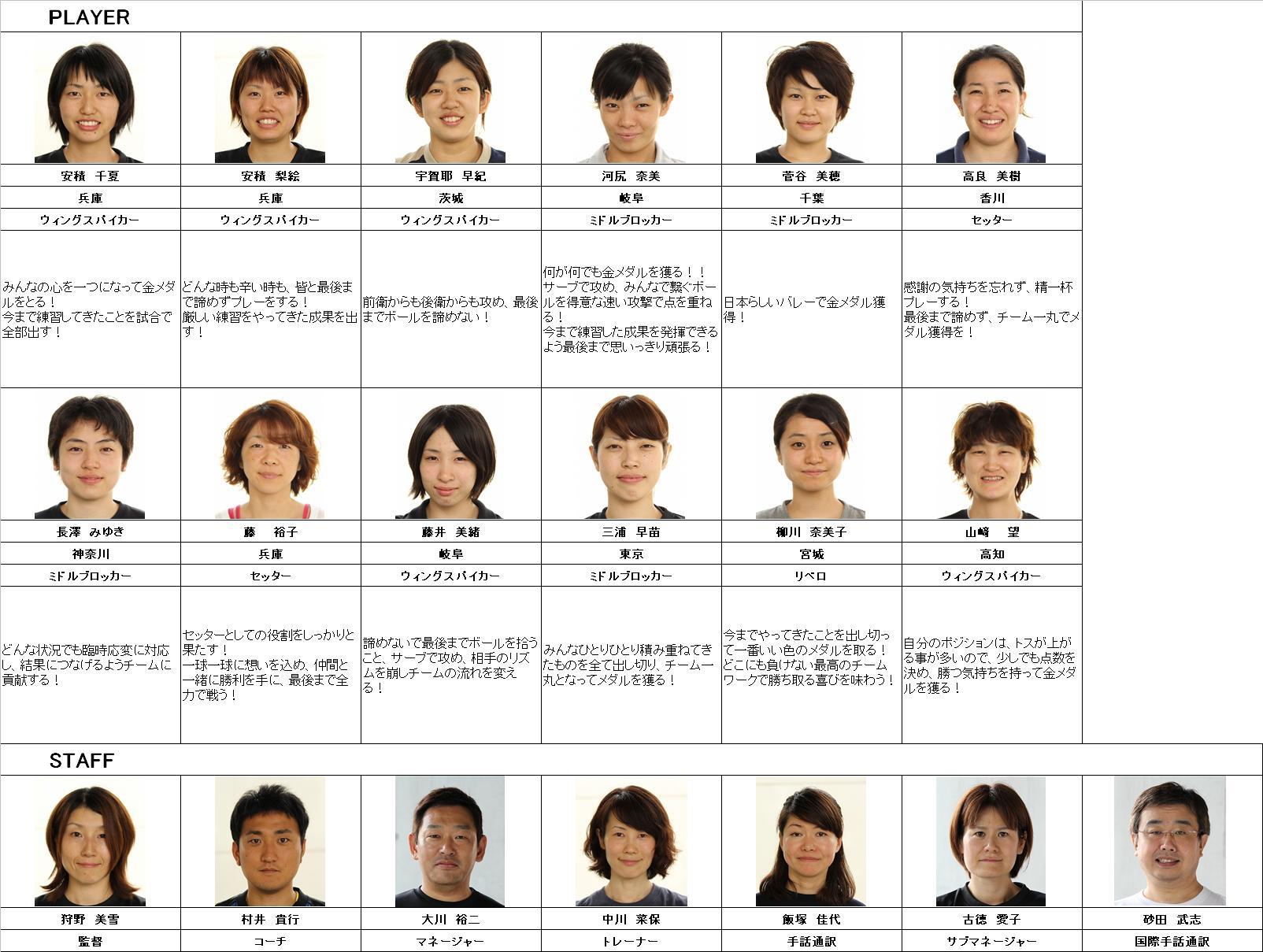 女子 日本 メンバー バレー